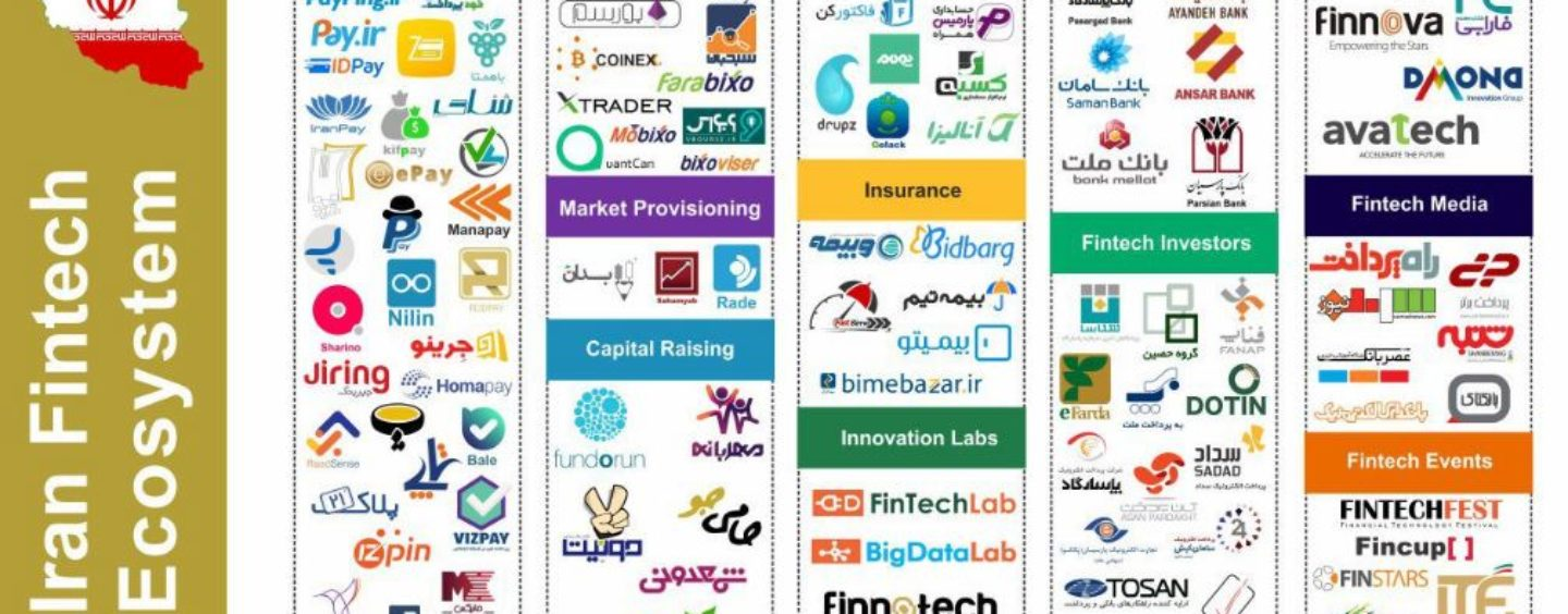 Fintech in Iran: An Overview