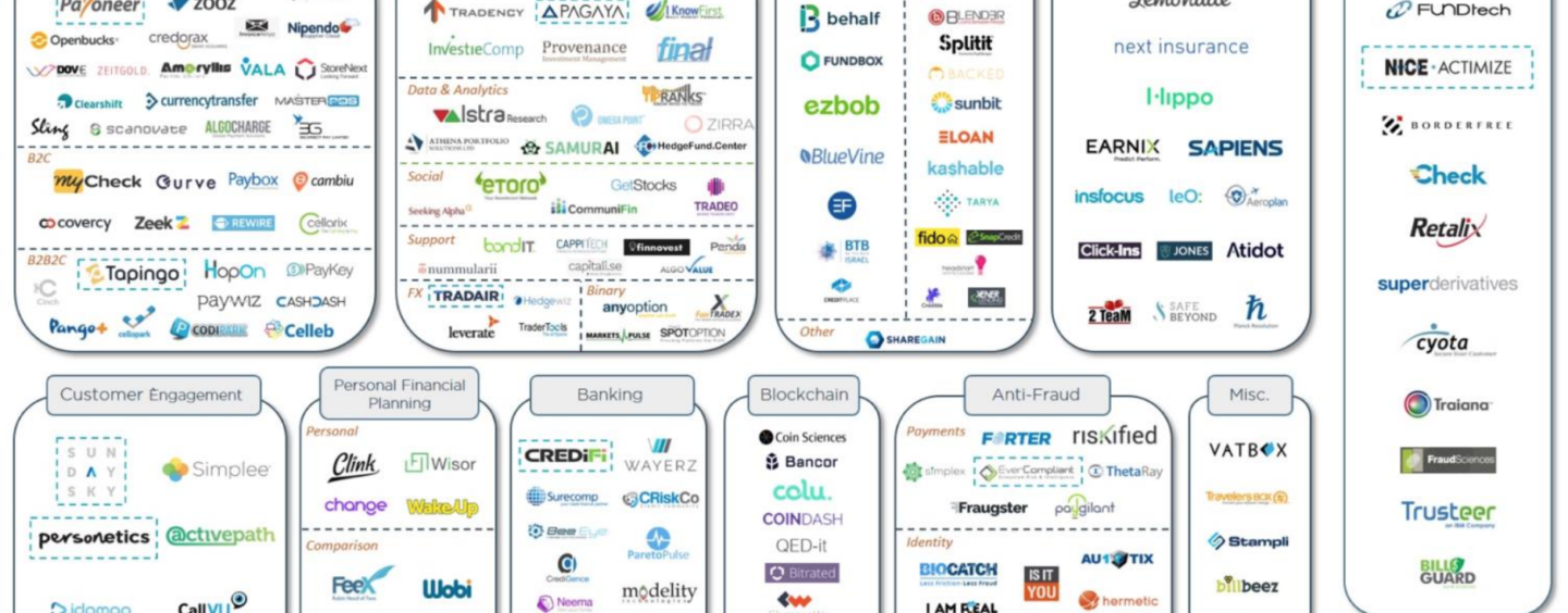 Israel Quickly Becoming a Leading Fintech Hub