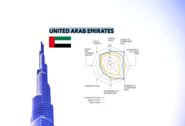 UAE Tops The Global Charts with an All-in-One Payment Feature for its Citizens