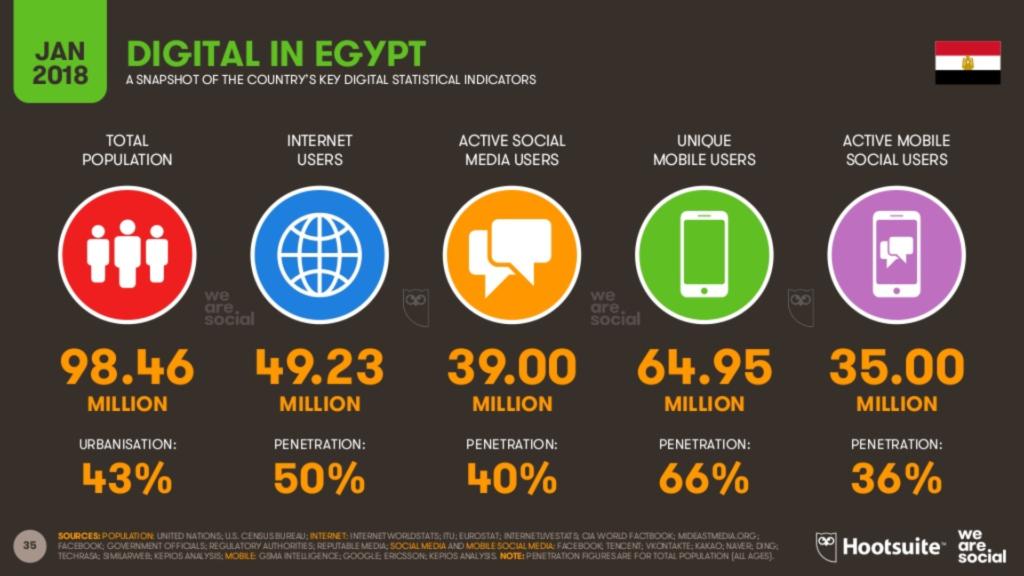 egypt fintech digital infrastructure fintech