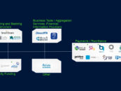 Fintech Saudi Arabia Access Guide and Annual Ecosystem Report