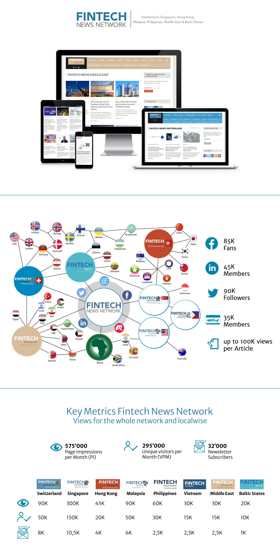 Fintech News Middle East Media Kit