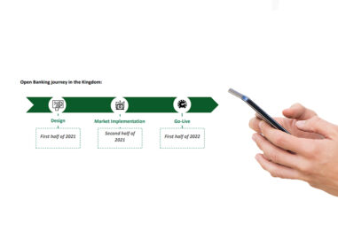 Saudi Central Bank Releases Its Open Banking Framework