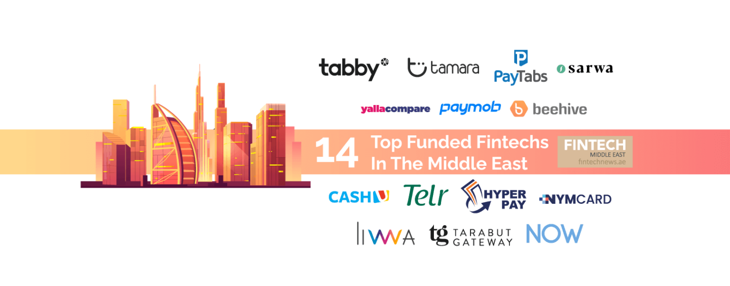 14 Top Funded Fintechs in the Middle East 2021